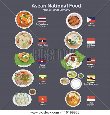 Asean Economics Community(AEC) food