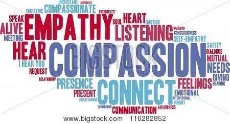 Compassion Word Cloud