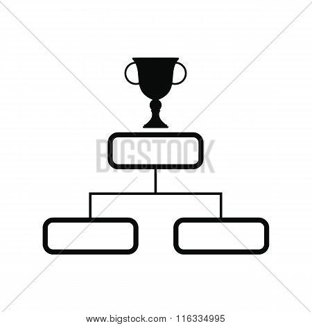 Trophy cup on a prize podium icon
