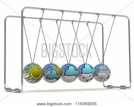 Weather forecast and Newton's cradle