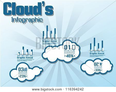 Clouds Infographic Modern 1.0