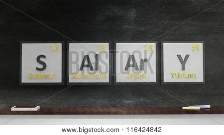 Periodic table of elements symbols used to form word Salary, isolated on blackboard