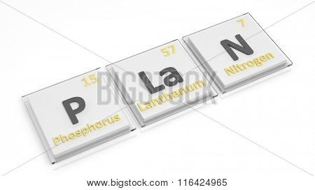 Periodic table of elements symbols used to form word Plan, isolated on white.
