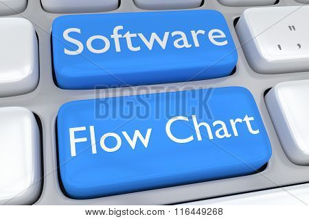 Software Flow Chart Concept