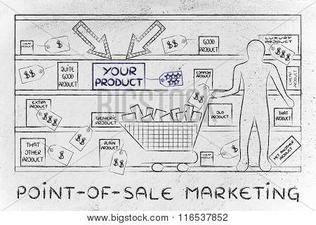 Person In A Store With Item Standing Out, With Text Point Of Sale Marketing
