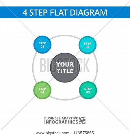 Four Step Diagram Template