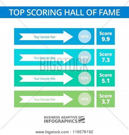 Top Scoring Hall of Fame Concept