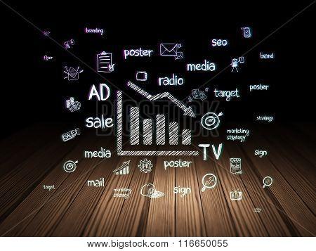 Advertising concept: Decline Graph in grunge dark room