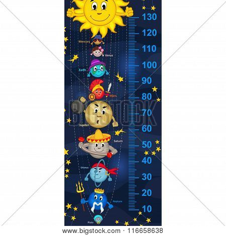solar system height measure(in original proportions 1:4)
