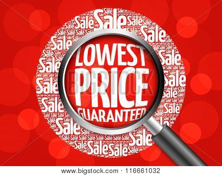 Lowest Price Guaranteed Word Cloud