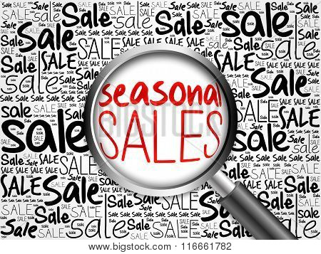 Seasonal Sales Word Cloud