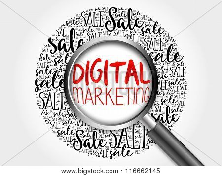 Digital Marketing Sale Word Cloud