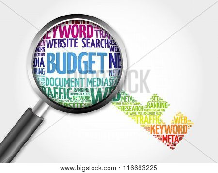 Budget Key Word Cloud