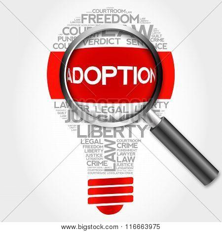 Adoption Bulb Word Cloud
