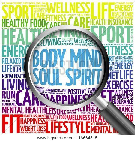 Body Mind Soul Spirit Word Cloud