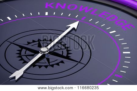 3D Compass. Knowledge Word