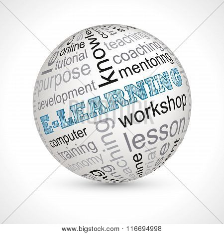 E Learning Theme Sphere With Keywords