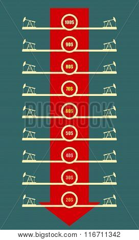 Oil Derrick Icons And Abstract Price List. Fall Down Arrow