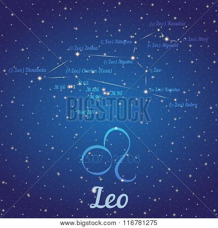 Zodiac Constellation Leo - Position Of Stars And Their Names