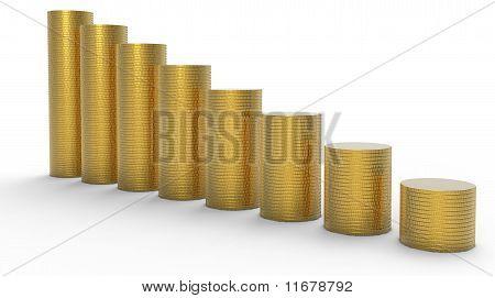 Progress Or Loss: Golden Coins Stacks