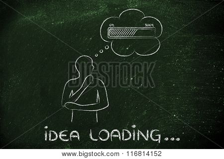 Person With Thought Bubble &  Progress Bar, With Text Idea Loading