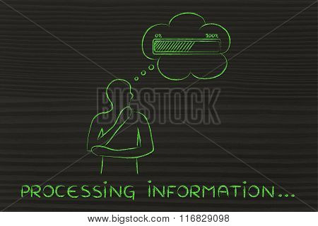 Person with thought bubble &  progress bar, with text Processing Information