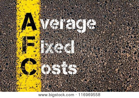 Business Acronym Afc Average Fixed Costs