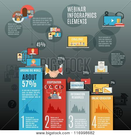 Webinar infographic flat layout with web conferencing decorative icons and information resources statistics vector illustration