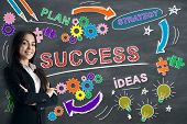 Success, Finance And Ideas Concept With Satisfied Businesswoman poster