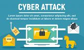 Cyber Attack Concept Banner. Flat Illustration Of Cyber Attack Vector Concept Banner For Web Design poster