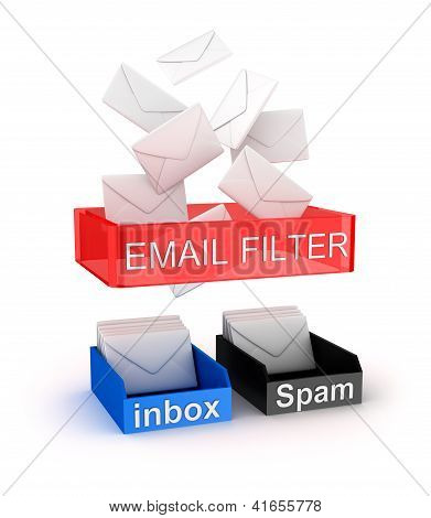 Concept of email filter in work