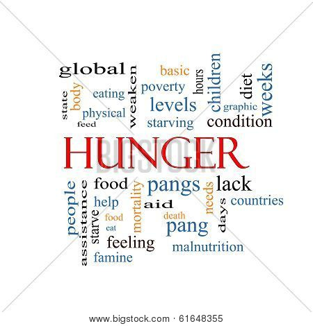 Hunger Word Cloud Concept