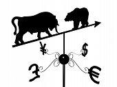 Financial Weather Vane poster