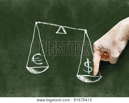 The Dollar And The Euro On The Scales Drawn On The Blackboard With Chalk