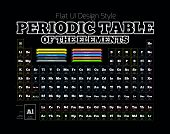 picture of periodic table elements  - Periodic Table of the element - JPG