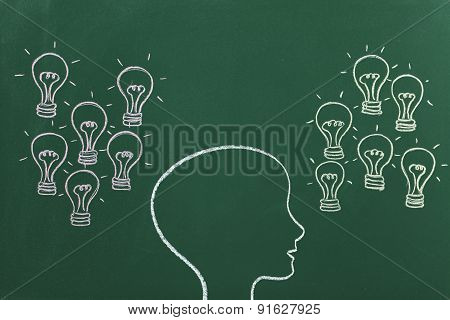 human head shape with different lightbulbs on blackboard