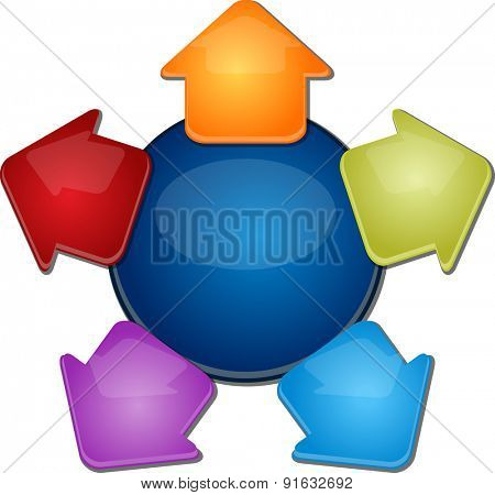 blank business strategy concept diagram illustration outward direction arrows five 5