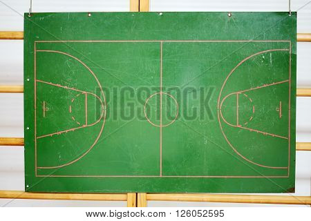 Scheme basketball court drawn on a green blackboard.
