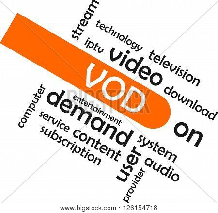 A word cloud of video on demand related items