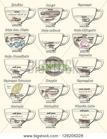Coffee Scheme Bonbon, Romano, Doppio, Latte, Cortadito, Affogato, Macchiato