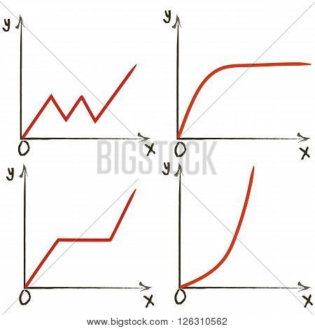 Set of different function graphs. Four plotted functions. For different design
