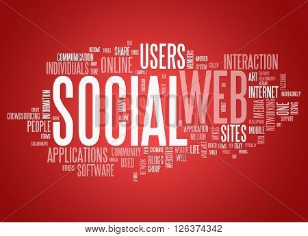 Image Word Cloud with Social Web related tags