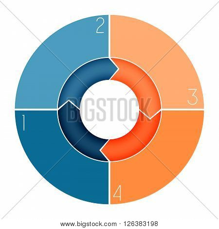 Template Infographic ring chart text area numbered for four position