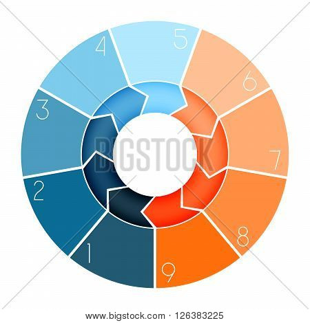 Template Infographic ring chart text area numbered for nine position