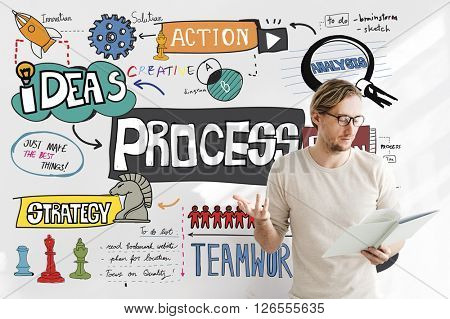 Process Operation Method Production Organization Concept