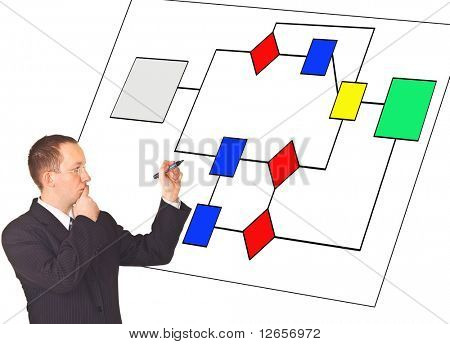 Business analytic examining an algorithm chart