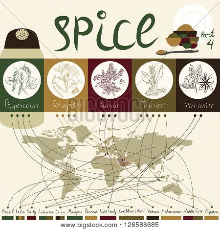 This infographic depicts information upon the geography of their habitat. The series consists of five images each with five spices.