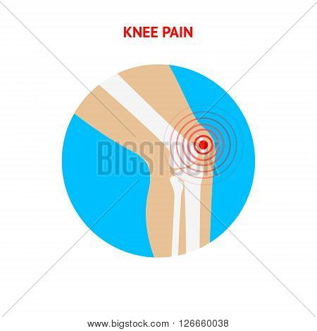 Knee pain. Knee pain icon isolated on white background. Human knee. Vector design element.