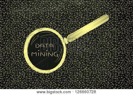 Messy Binary Code Analyze By Magnifying Glass, Data Mining