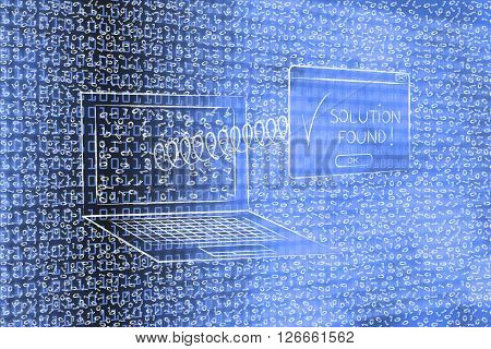Messy Binary Code And Laptop With Pop-up Message Solution Found